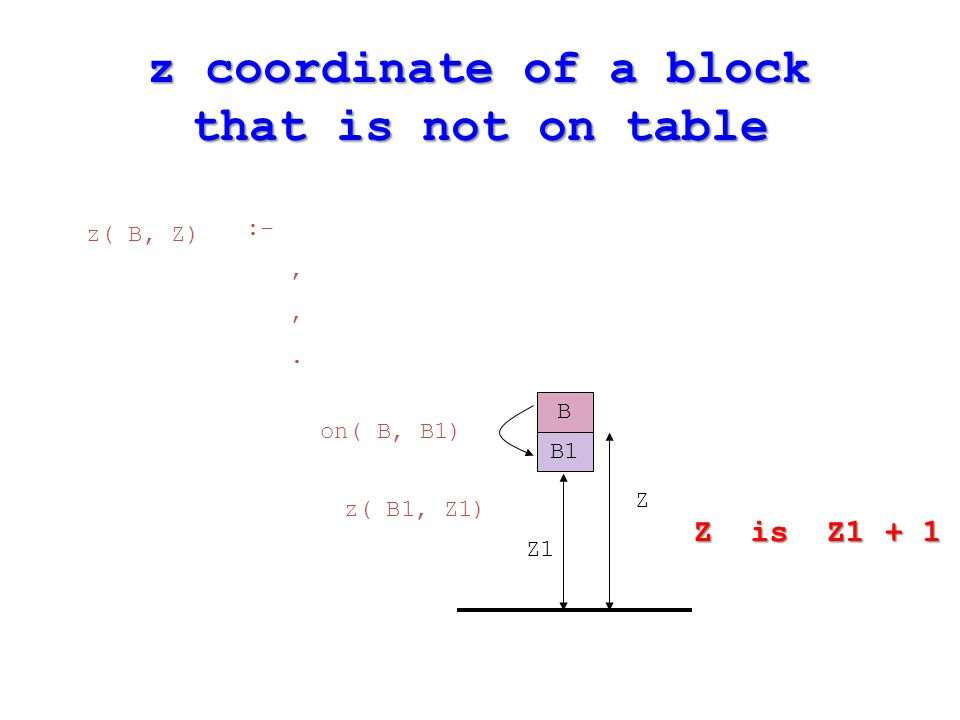 z coordinate of a block that is not on table