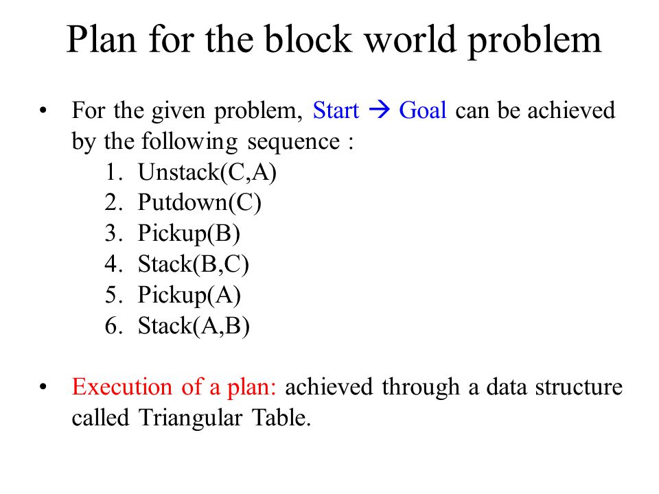 Plan for the block world problem