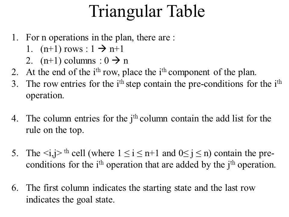 Triangular Table For n operations in the plan, there are :