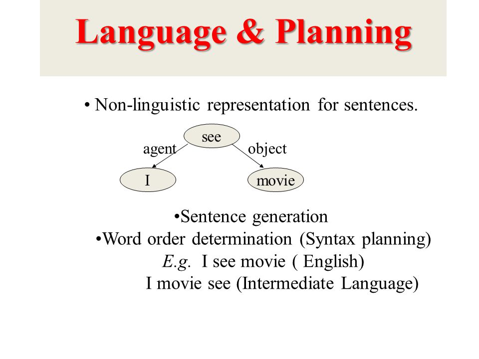 Language & Planning Non-linguistic representation for sentences.