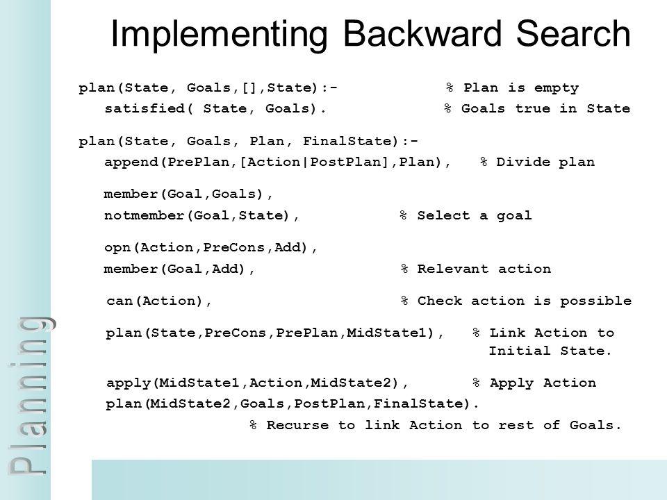 Implementing Backward Search