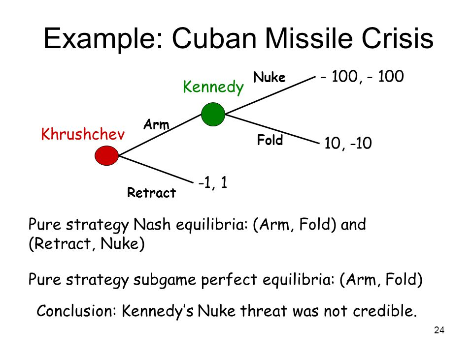 Example: Cuban Missile Crisis