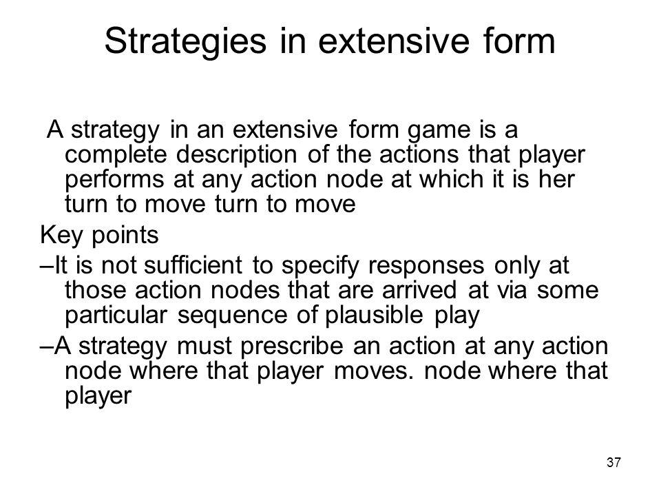 Strategies in extensive form