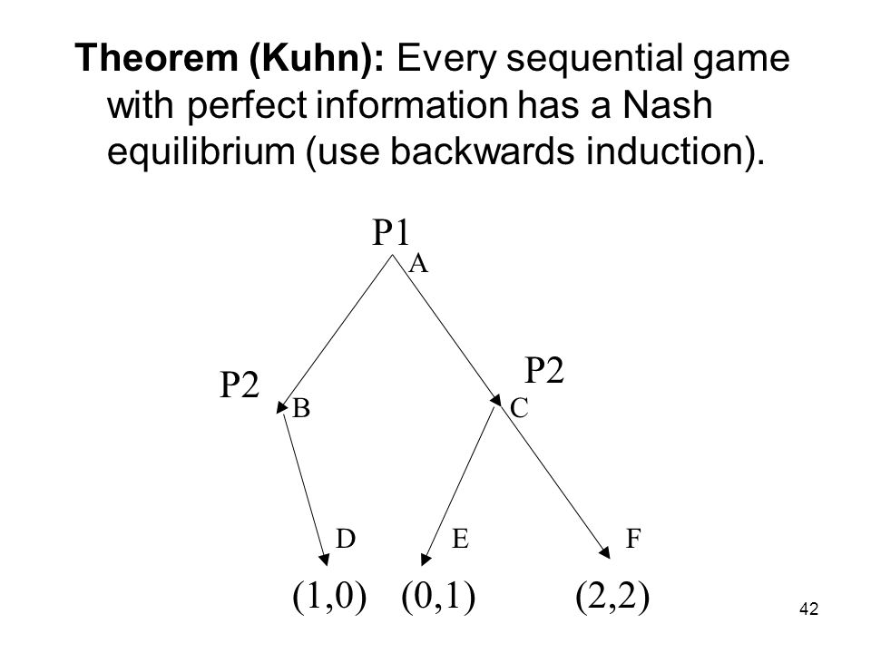 Theorem (Kuhn): Every sequential game with perfect information has a Nash equilibrium (use backwards induction).