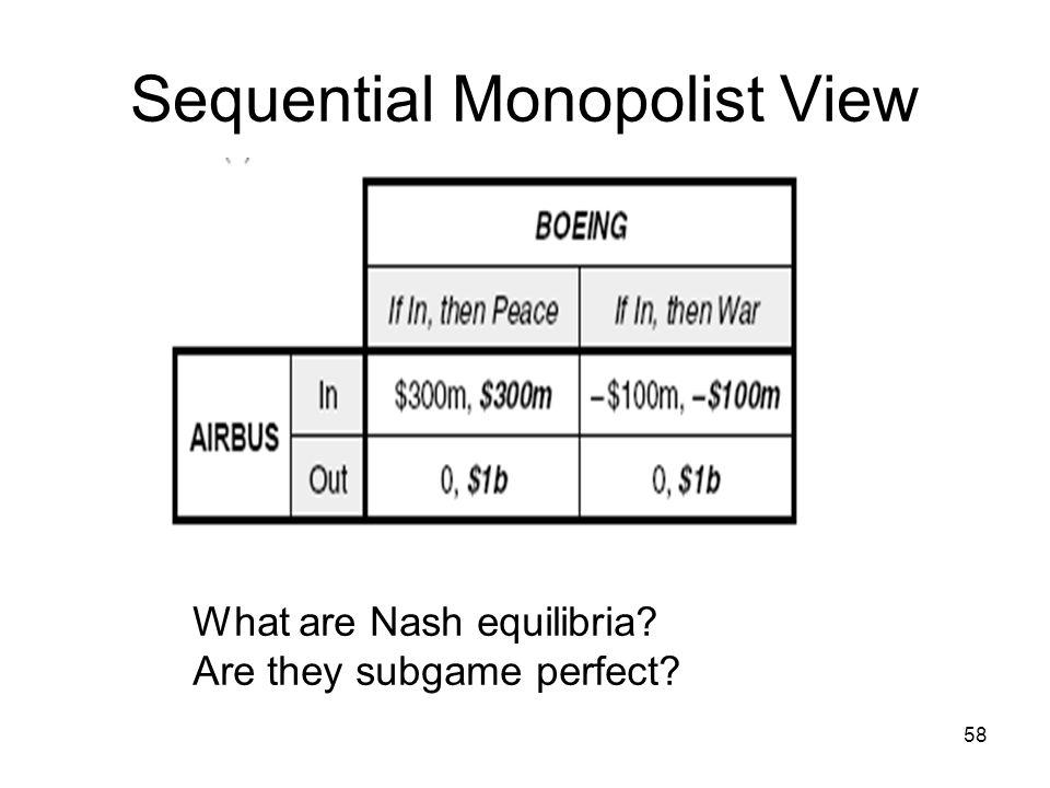 Sequential Monopolist View
