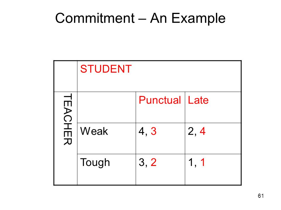 Commitment – An Example