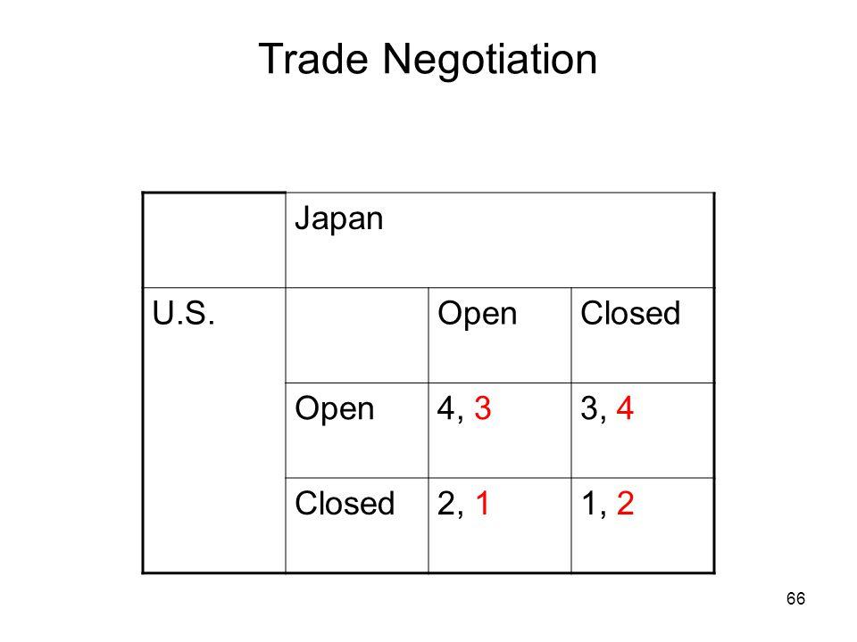 Trade Negotiation Japan U.S. Open Closed 4, 3 3, 4 2, 1 1, 2