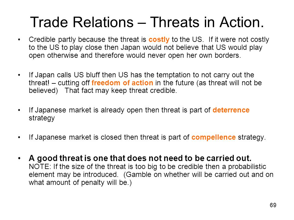 Trade Relations – Threats in Action.