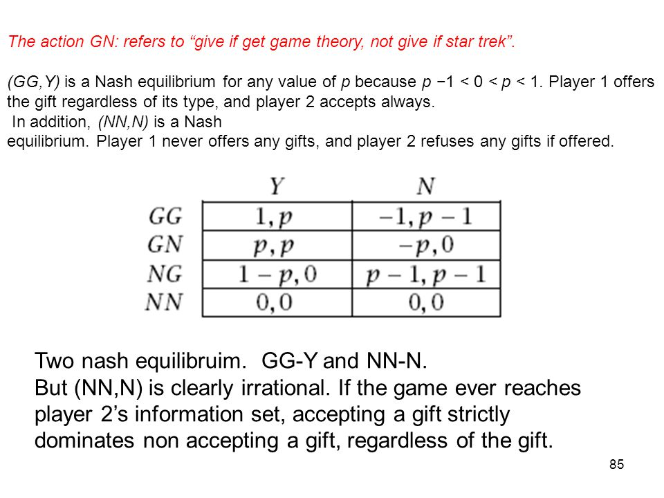 Two nash equilibruim. GG-Y and NN-N.