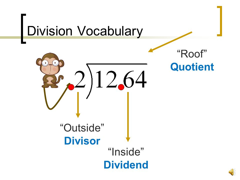 Division Vocabulary Roof Quotient Outside Divisor Inside