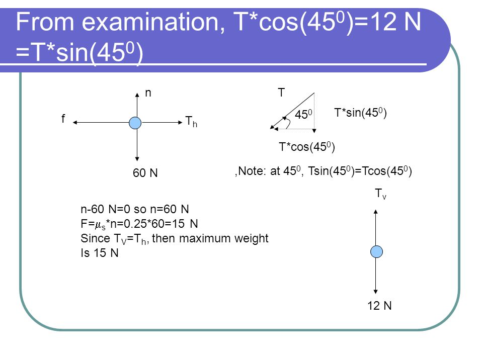From examination, T*cos(450)=12 N =T*sin(450)