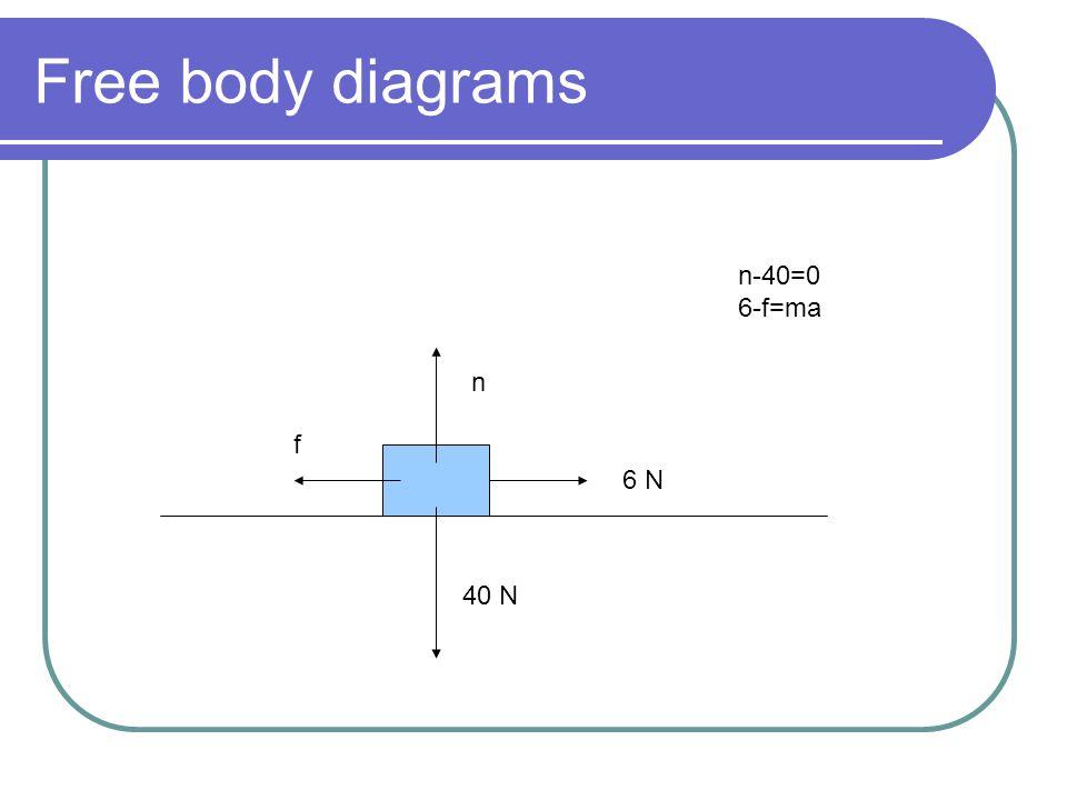 Free body diagrams n-40=0 6-f=ma n f 6 N 40 N