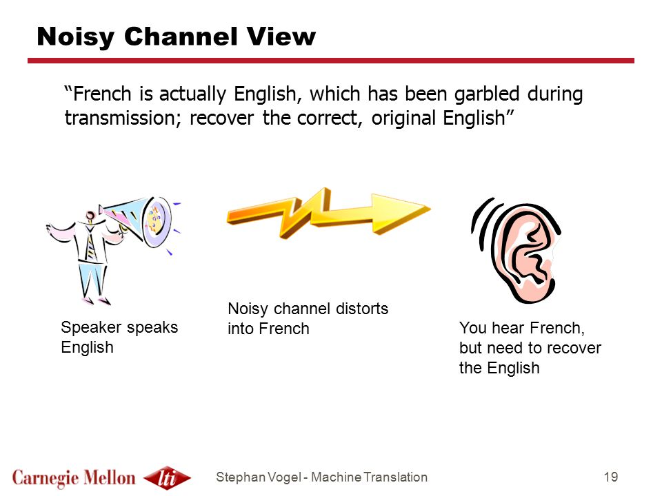 Noisy Channel View French is actually English, which has been garbled during transmission; recover the correct, original English