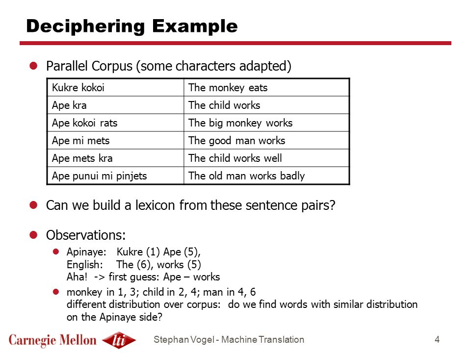 Deciphering Example Parallel Corpus (some characters adapted)