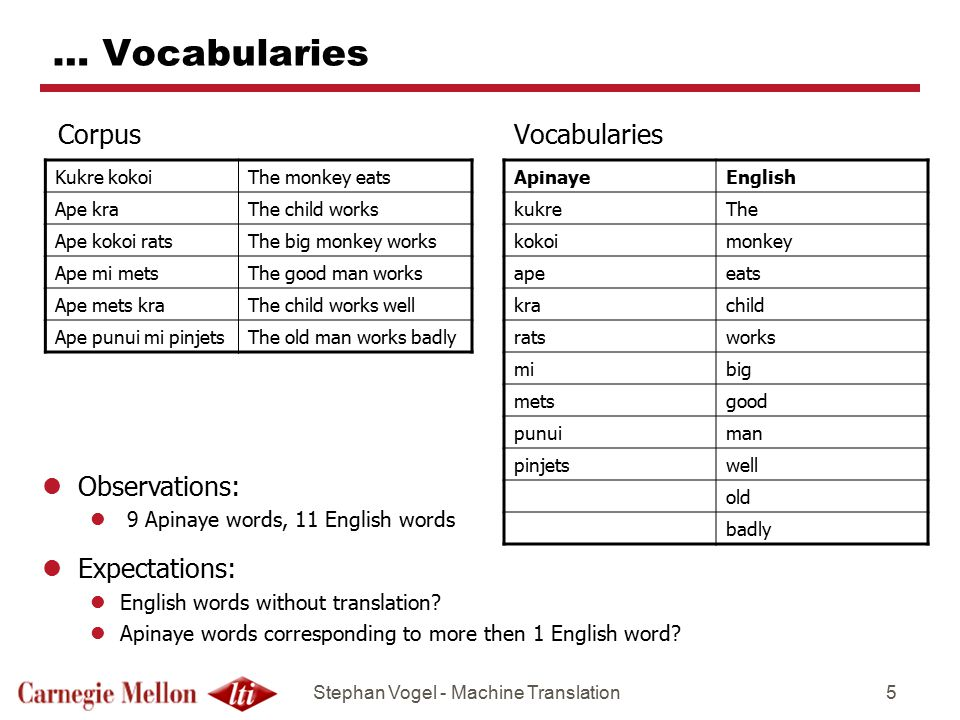 … Vocabularies Corpus Vocabularies Observations: Expectations: