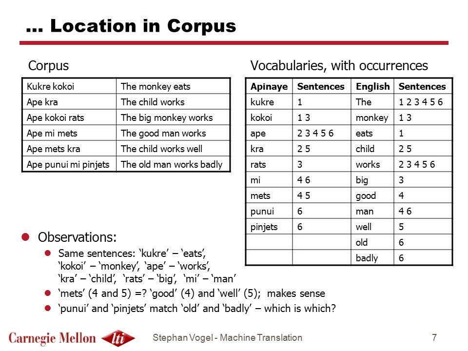 … Location in Corpus Corpus Vocabularies, with occurrences