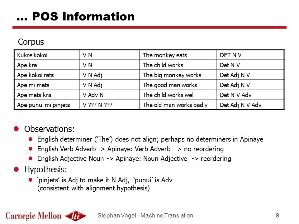 … POS Information Corpus Observations: Hypothesis: