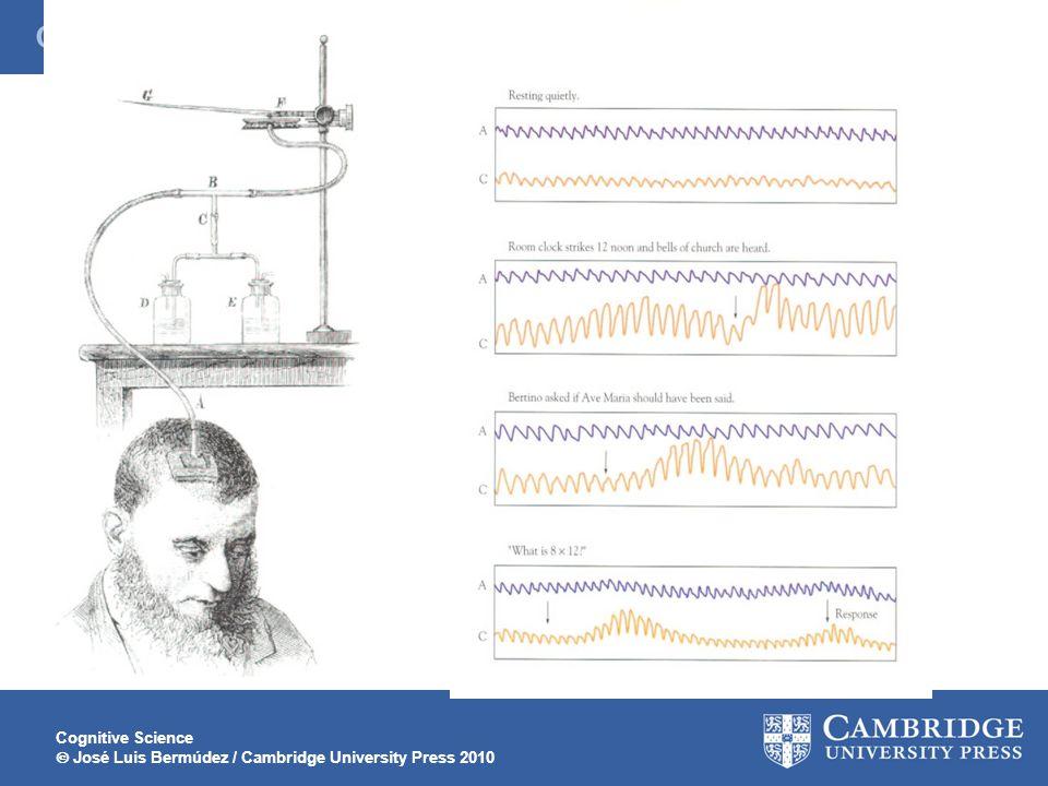 Cognitive Science  José Luis Bermúdez / Cambridge University Press 2010