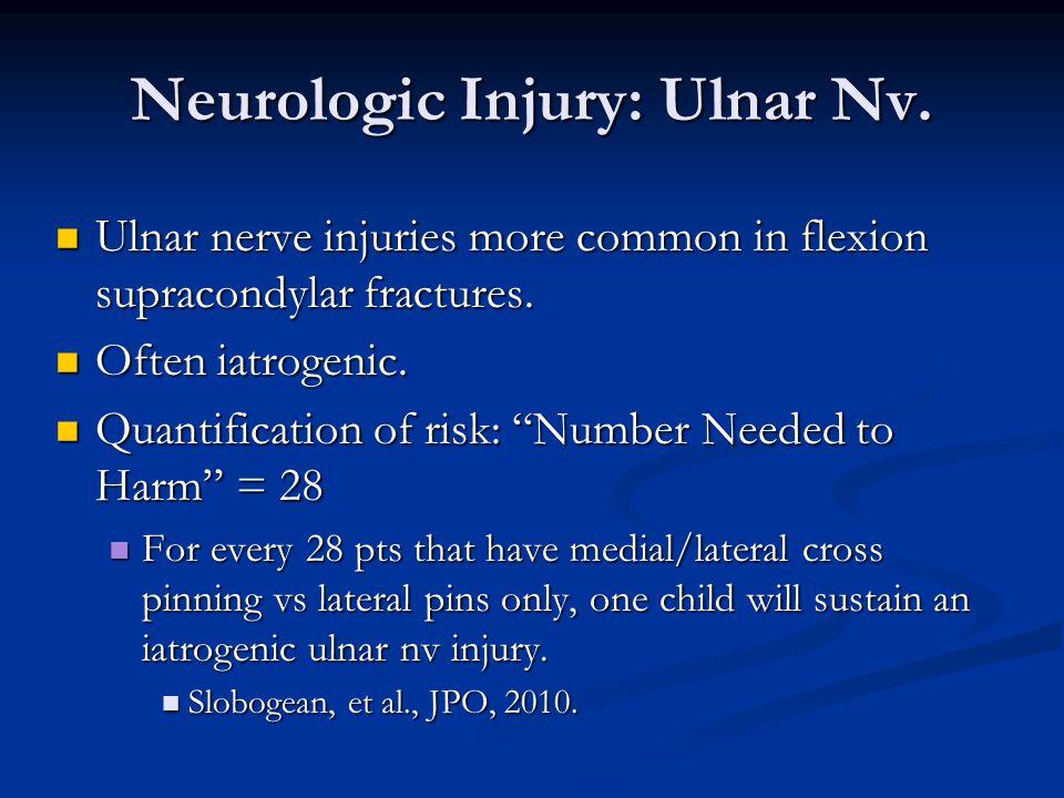 Neurologic Injury: Ulnar Nv.
