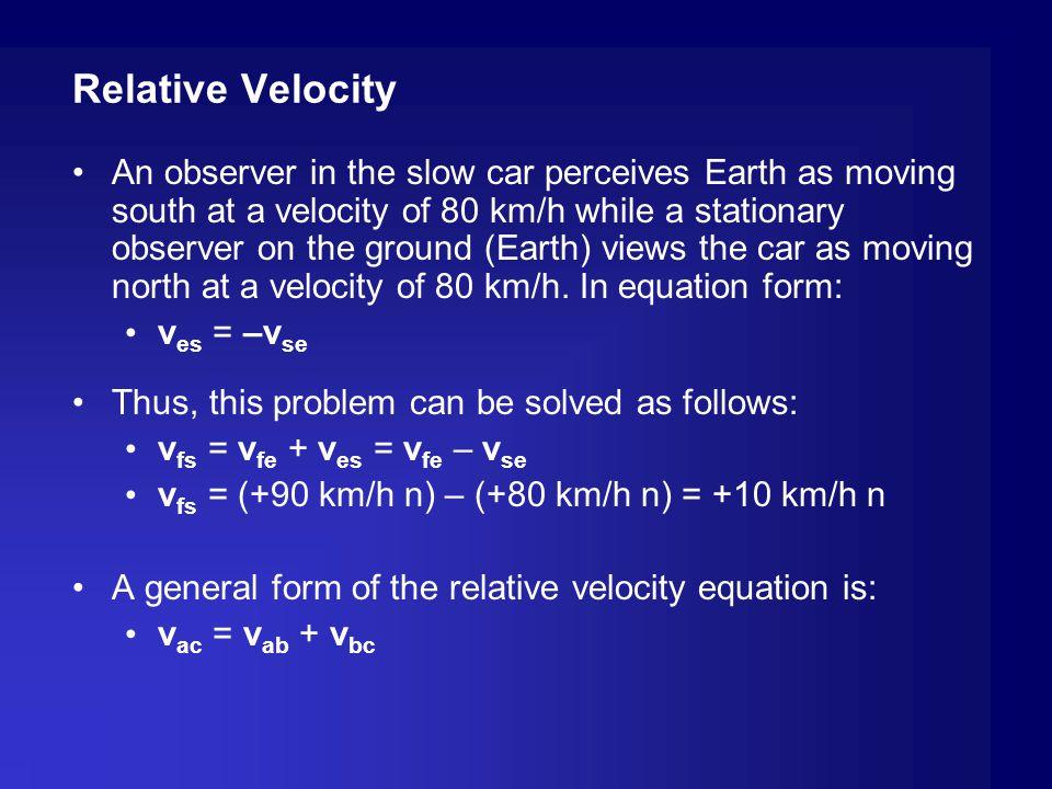 Relative Velocity
