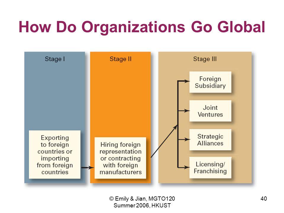 How Do Organizations Go Global