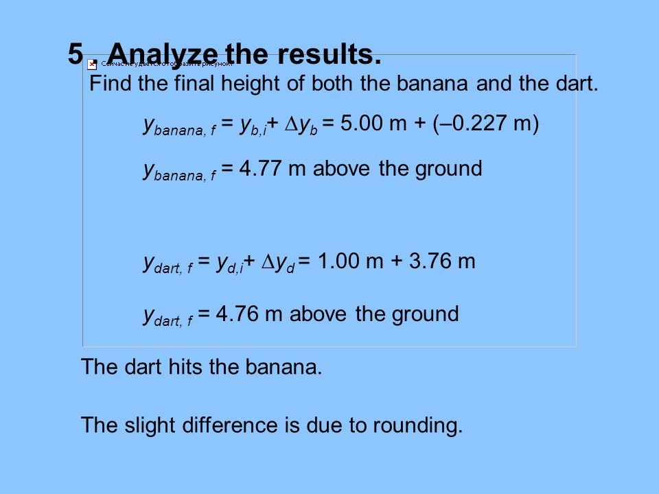 5 . Analyze the results. ydart, f = yd,i+ Dyd = 1.00 m + 3.76 m