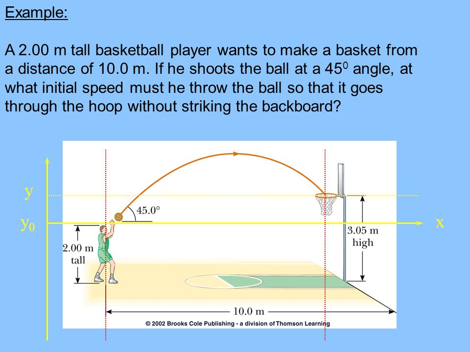 Example: A 2.00 m tall basketball player wants to make a basket from. a distance of 10.0 m. If he shoots the ball at a 450 angle, at.