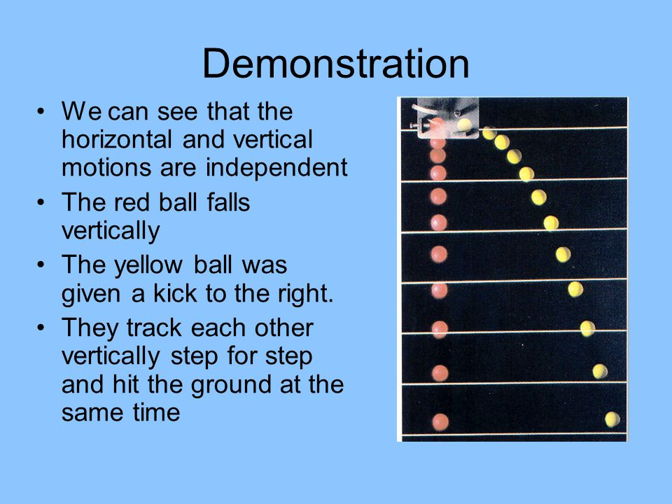 Demonstration We can see that the horizontal and vertical motions are independent. The red ball falls vertically.