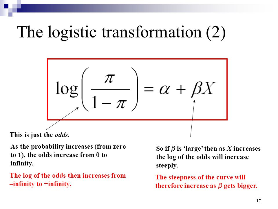 The logistic transformation (2)