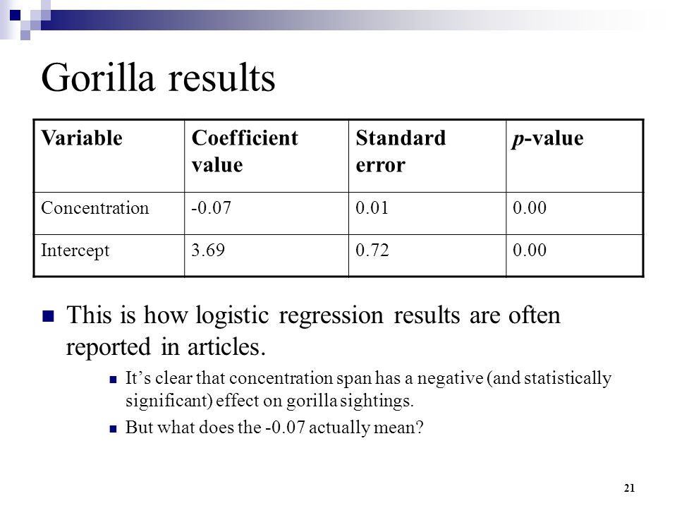 Gorilla results Variable. Coefficient value. Standard error. p-value. Concentration. -0.07. 0.01.