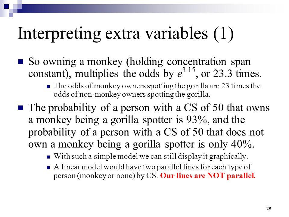 Interpreting extra variables (1)