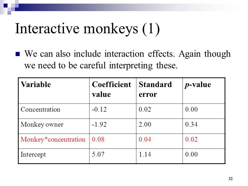 Interactive monkeys (1)