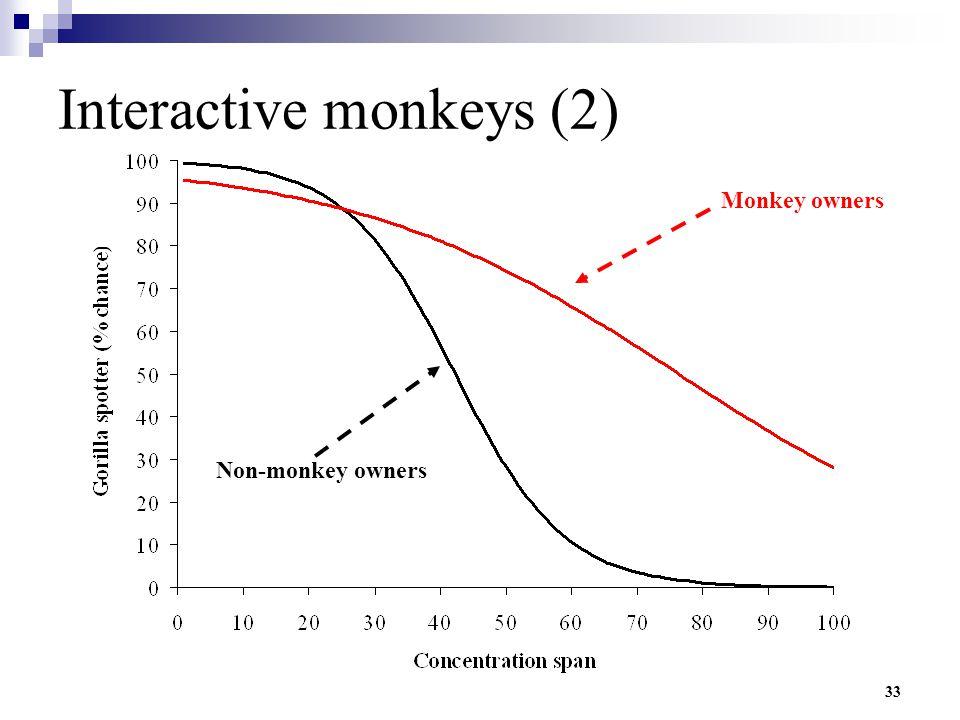 Interactive monkeys (2)