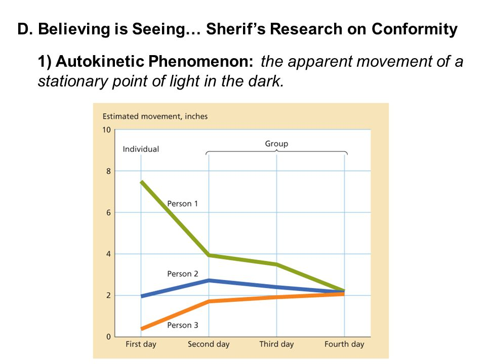 D. Believing is Seeing… Sherif's Research on Conformity
