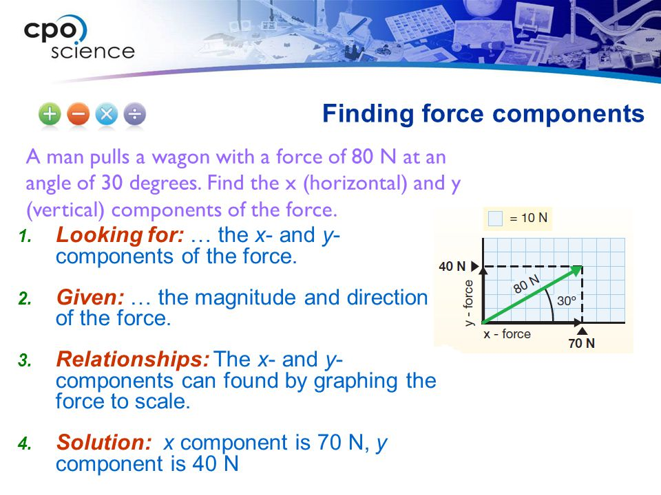 Finding force components