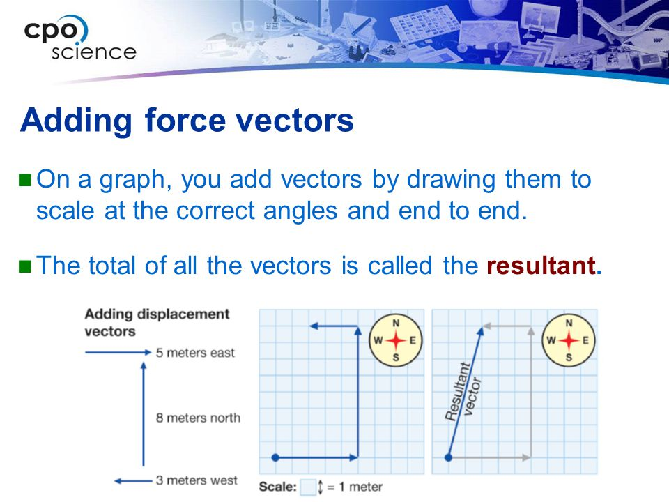 Adding force vectors On a graph, you add vectors by drawing them to scale at the correct angles and end to end.