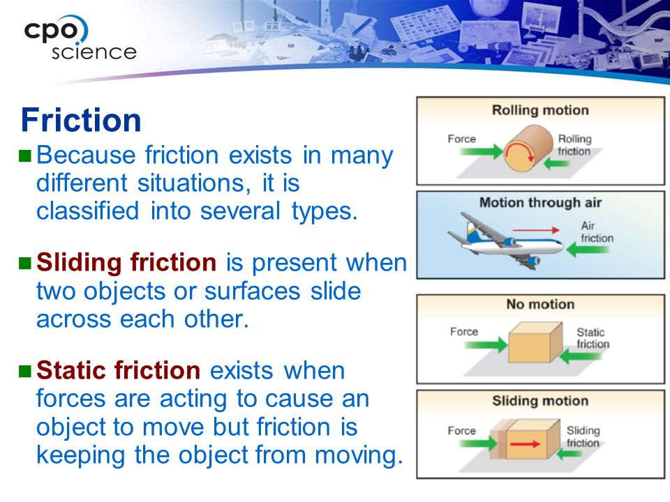 Friction Because friction exists in many different situations, it is classified into several types.
