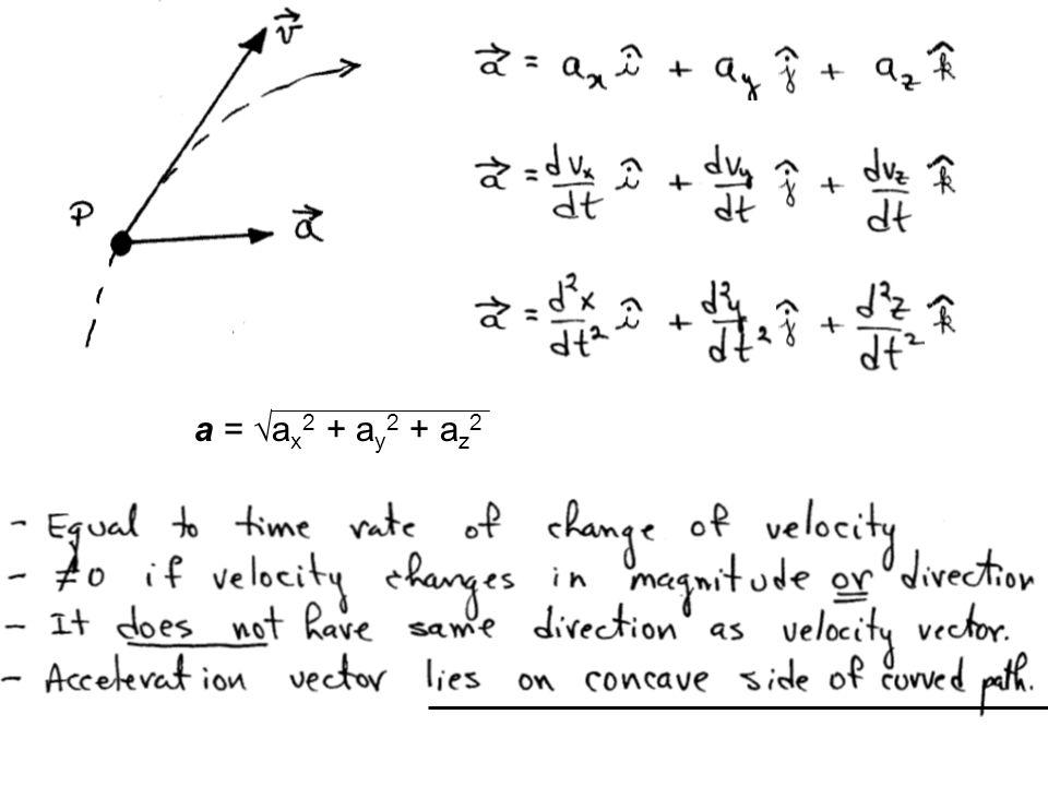 a = √ax2 + ay2 + az2