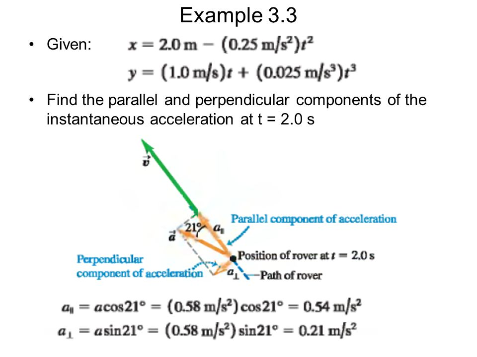 Example 3.3 Given: Find the parallel and perpendicular components of the instantaneous acceleration at t = 2.0 s.