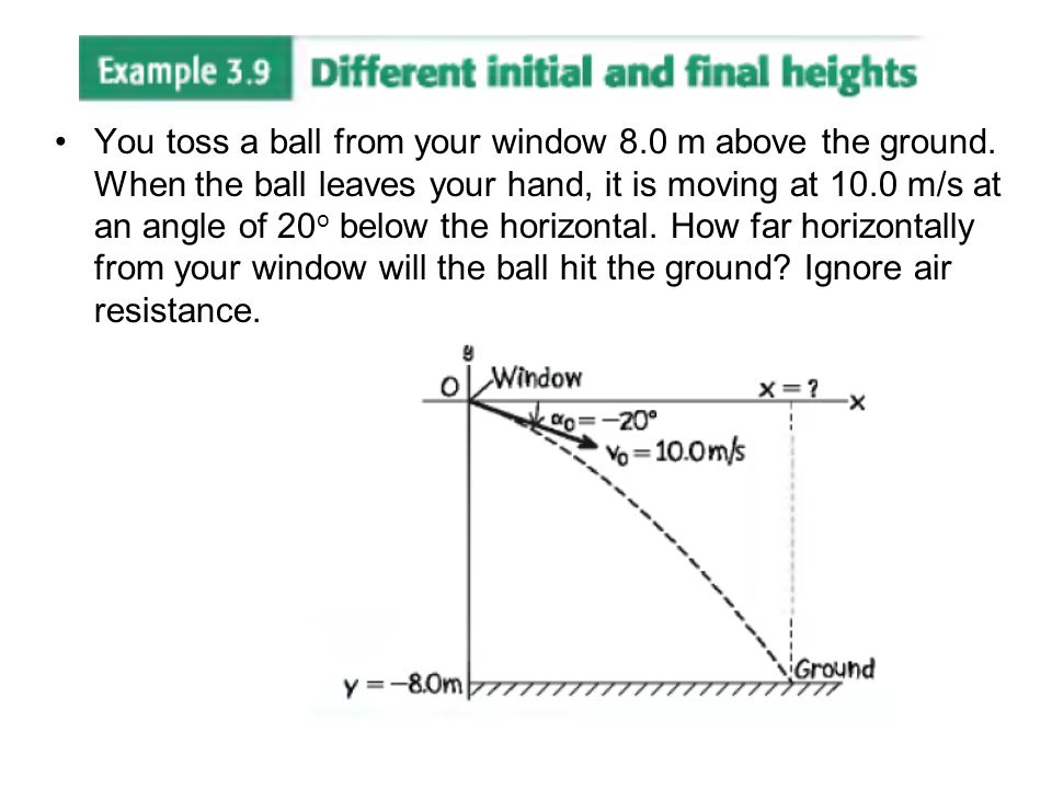You toss a ball from your window 8. 0 m above the ground