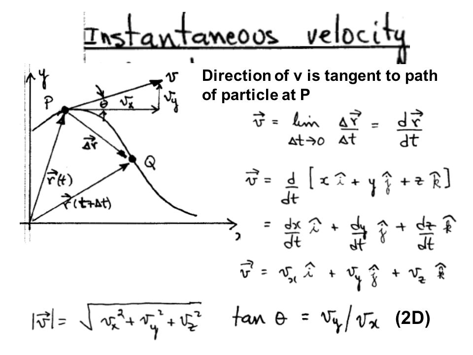 Direction of v is tangent to path of particle at P