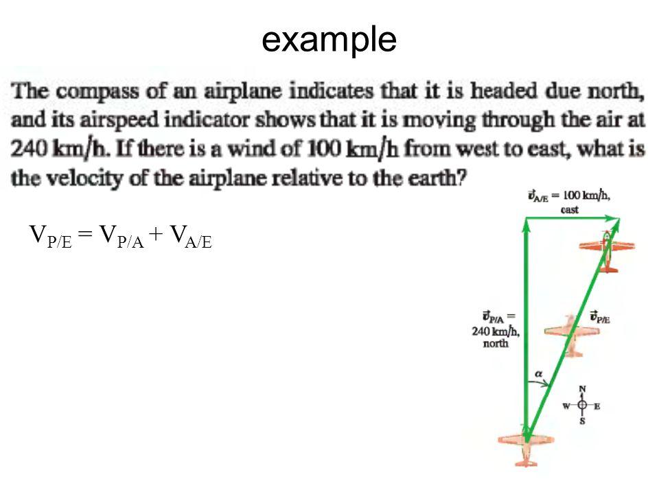 example VP/E = VP/A + VA/E