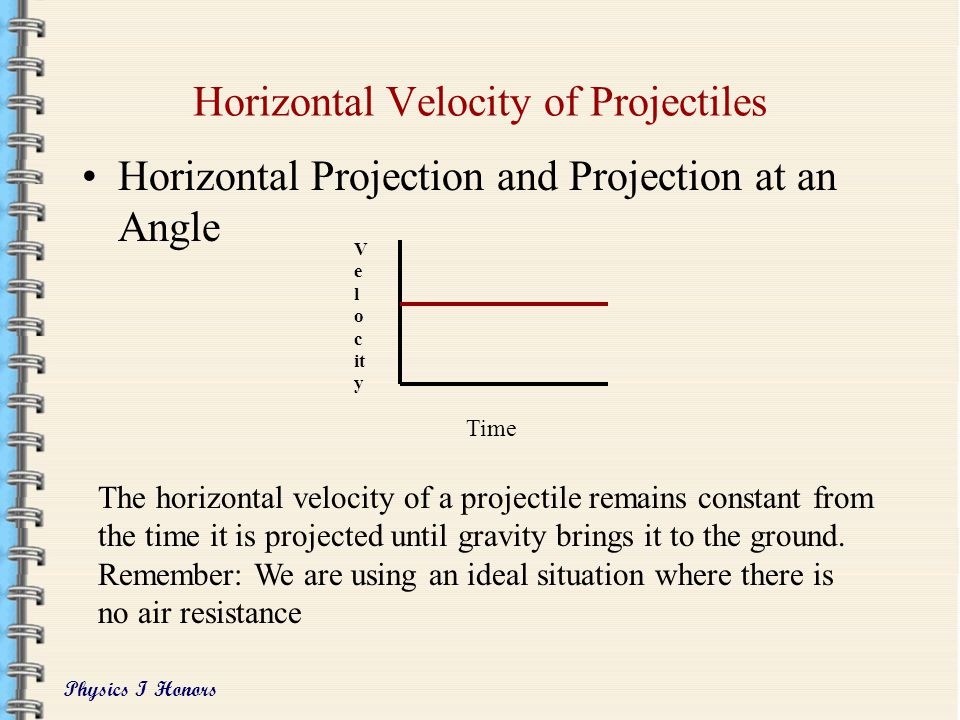 Horizontal Velocity of Projectiles