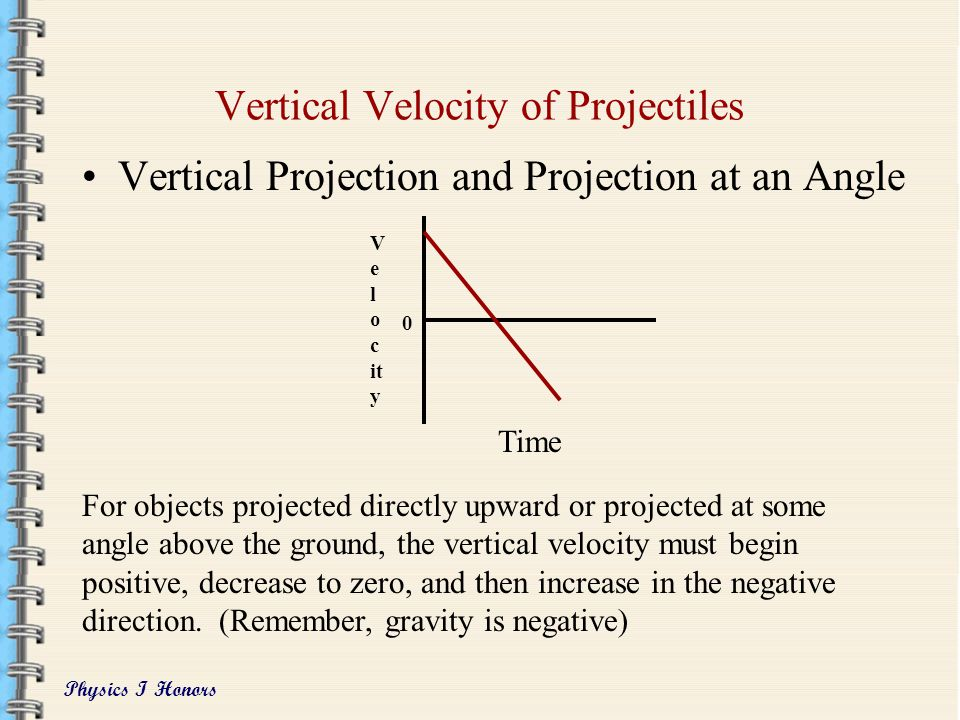 Vertical Velocity of Projectiles