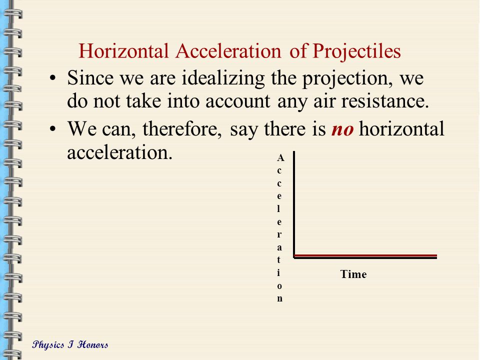 Horizontal Acceleration of Projectiles