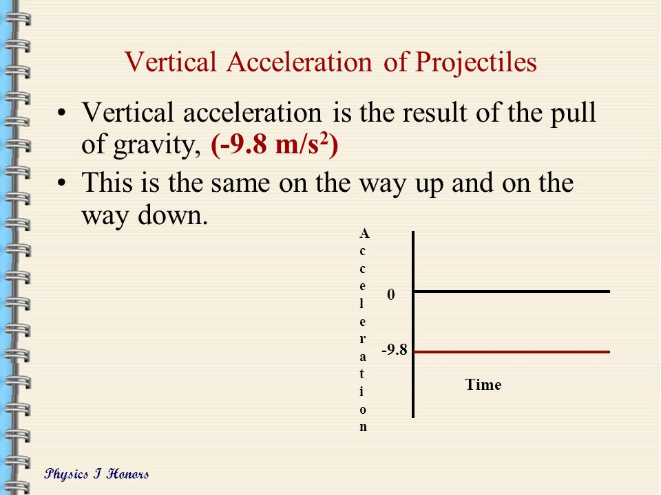 Vertical Acceleration of Projectiles