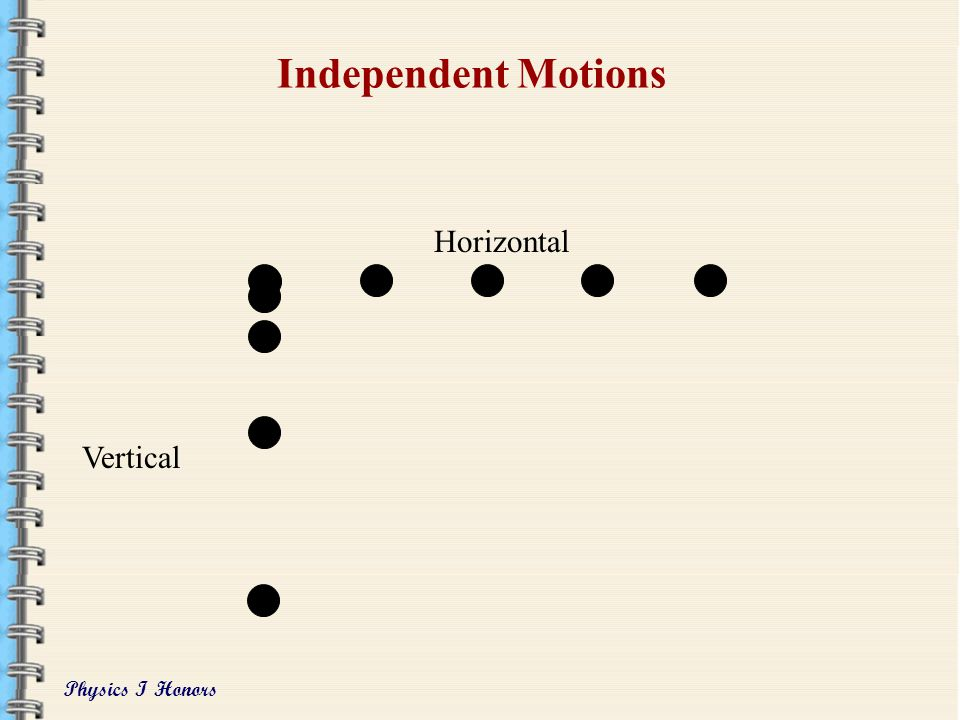 Independent Motions Horizontal Vertical