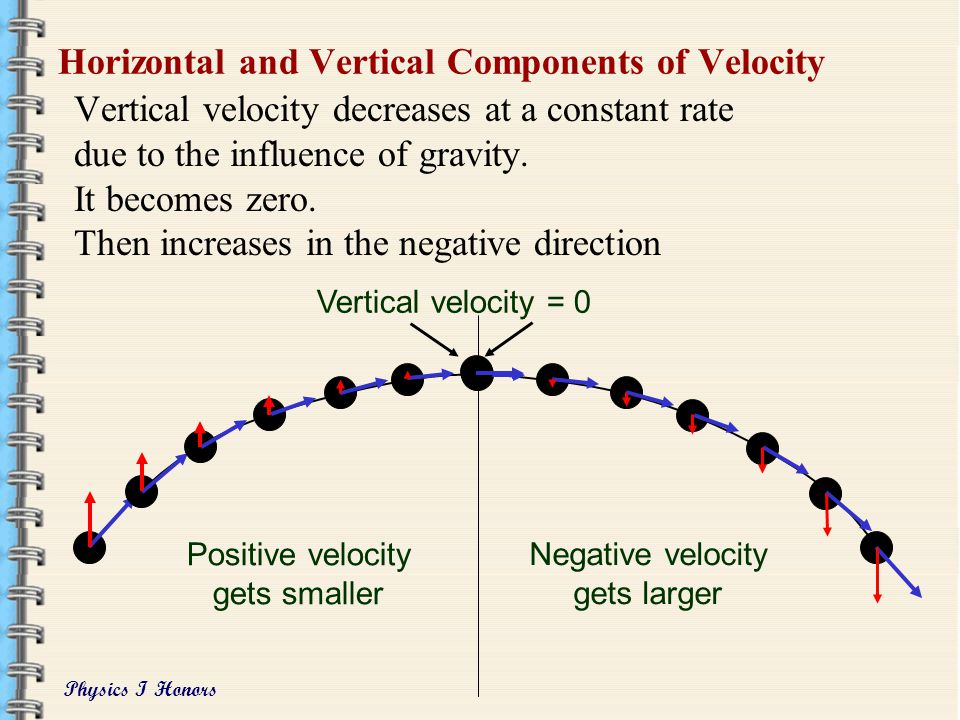 Horizontal and Vertical Components of Velocity