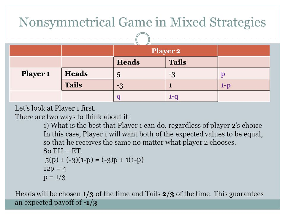 Nonsymmetrical Game in Mixed Strategies