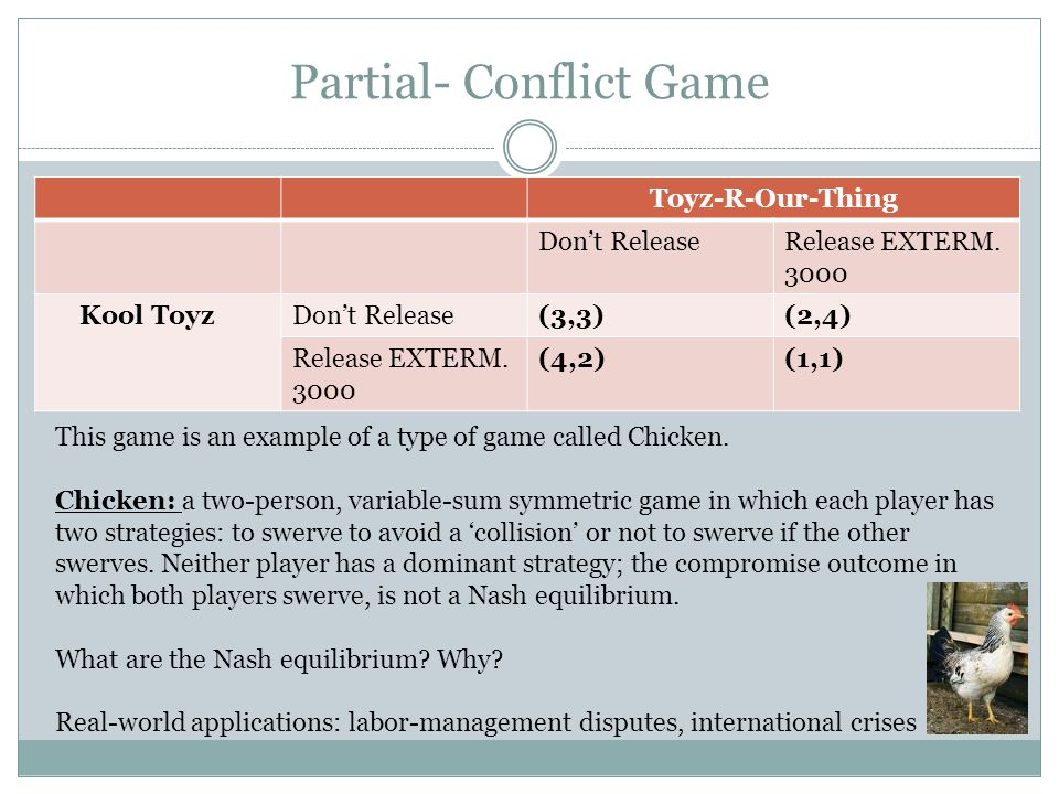 Partial- Conflict Game